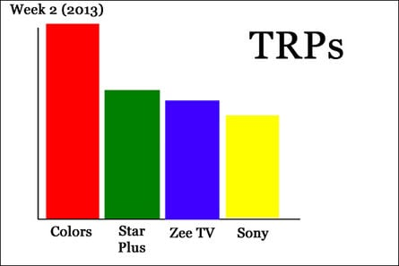 TAM Ratings - Week 2 (2013)