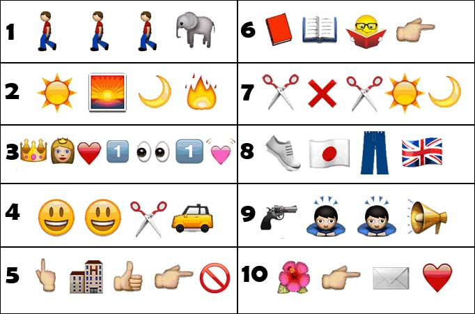 Guess the names of popular Hindi songs from emoticons