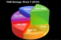 TAM Ratings: Week 7 (2014)