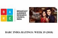 BARC India Ratings-Week 19: Yeh Rishta enters the top 3