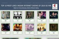 'The Family Man' tops the list of top 10 most liked Indian OTT shows of 2019!