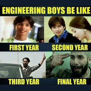 Engineering: Step by step!