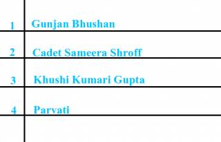 Match Sanaya's character names with the shows.