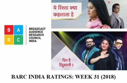 BARC India Ratings: Yeh Rishta Kya Kehlata Hai i