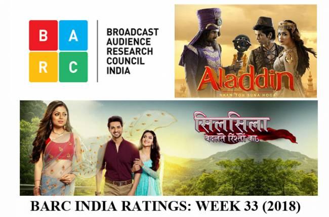 BARC India Ratings: Aladdin Naam Toh Suna Hoga in top 10