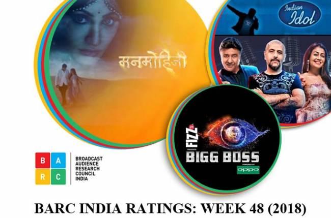 BARC Indian Ratings: Manmohini's bumper opening, Indian Idol